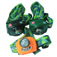 Induction LED Head Lamp